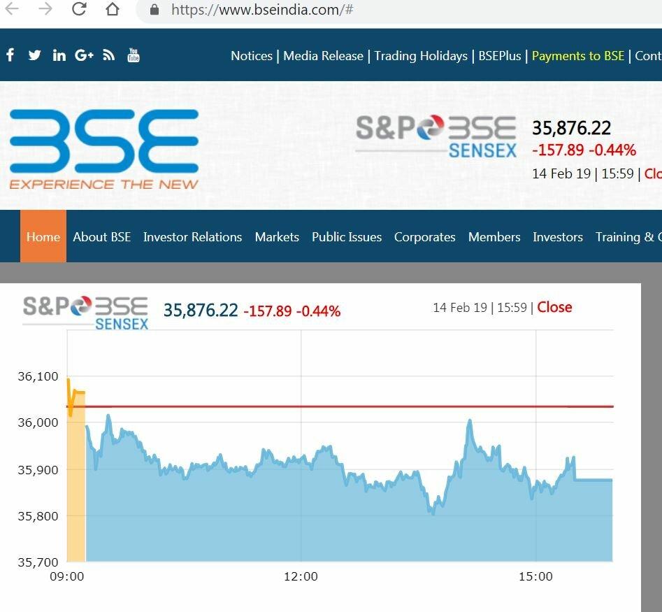 BSE Website