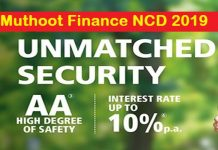 Muthoot Finance NCD
