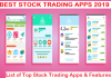 Best Share Trading Apps
